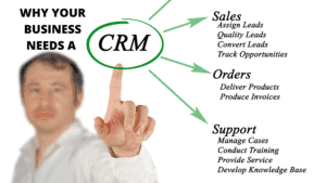 Why Your Business Needs A CRM System